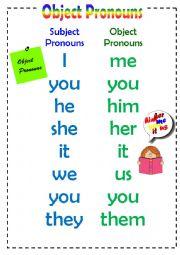 """Résultat de recherche d'images pour """"picture object pronouns"""""""""""