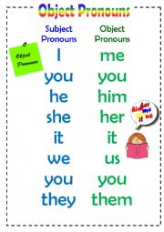 English Worksheet: object pronouns poster 01