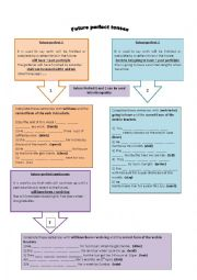 English Worksheet: Future Perfect Tenses