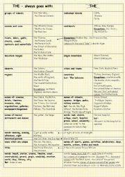 English Worksheet: The definite article - THE