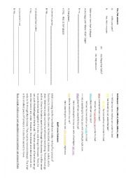 English Worksheet: Yes-No question VS WH-questions