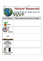 English Worksheet: Natural Resources Worksheet