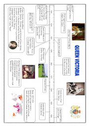 Writing a biography : Queen Victoria´s timeline