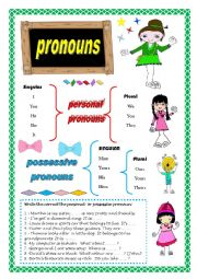 English Worksheet: PERSONAL AND POSSESSIVE PRONOUNS