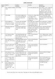 English Worksheet: Grade 3 Lesson Guide