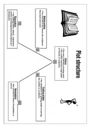 English Worksheet: PLOT  STRUCTURE