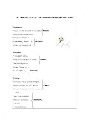 English Worksheet: ways of extending and accepting invitations