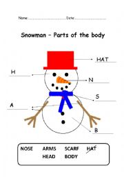 Snowman, parts of the body