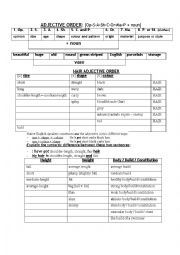English Worksheet: ADJECTIVE ORDER and hair, height, weight and build