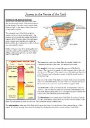 English Worksheet: Layers of the Earth