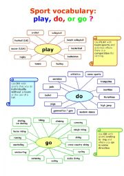 Sport vocabulary: play, do or go?