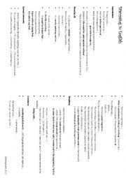 English Worksheet: Discussing in English
