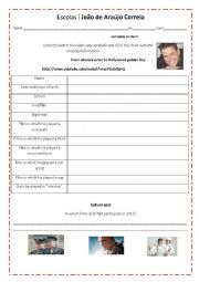 English Worksheet: Matt Damon-From obscure actor to Hollywood golden boy