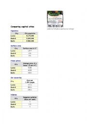 English Worksheet: Comparatives : Comparing Capital Cities