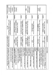English Worksheet: English Tenses Chart
