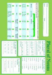 English Worksheet: PLURAL OF NOUNS (REGULAR AND IRREGULAR)