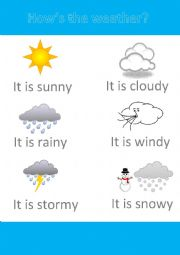 English Worksheet: How�s the weather classroom poster