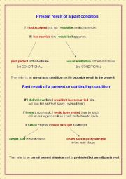 English Worksheet: CONDITIONALS - mixed type