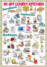 English Worksheet: Kitchen Pictionary#1