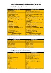 English Worksheet: indirect speech: verb, time and place changes
