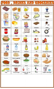 English Worksheet: Food , drinks and groceries:pictionary