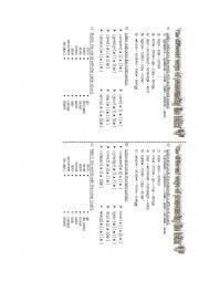 classroom english - phonetics