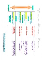 CONDITIONALS MY CLASS