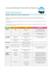 Email Etiquette and Practice