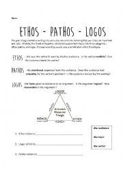 English worksheets ethos pathos logos