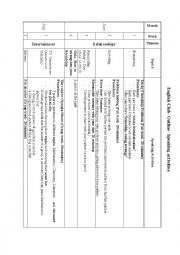 English Worksheet: Enlgish- Club- Speaking Activities