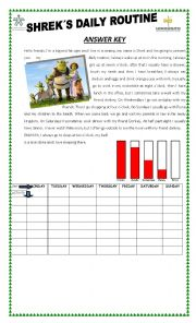 English Worksheet: Shrek´s daily routine document to work with PPT