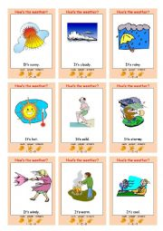 English Worksheet: WEATHER Interactive Communication Game (Rock Paper Scissors)