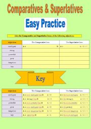 Comparatives & superlatives practice + key included!