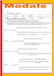 English Worksheet: Present and Past Modals