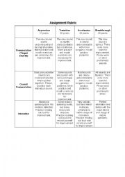 English Worksheet: Pronunciation Rubric
