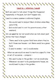 English Worksheet: A quick guide to the uses of �used to & would�  for past habits
