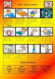 Illness, injuries and symptoms