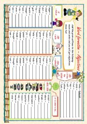 Word formation - Adjectives from nouns and verbs