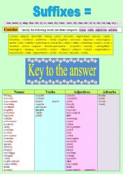 English Worksheet: Word formation: focus on suffixes (practice) + key provided!