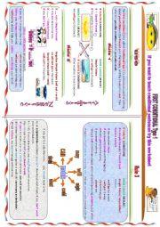 English worksheet: Conditional Type 1