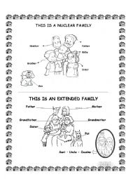 nuclear extended family The nuclear family, it was believed, was evidence of family decline the nuclear family was the dominant arrangement in england stretching back to the thirteenth century but by the second half of the twentieth century, one by one these assumptions were overturned.