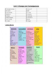English Worksheet: IELTS WRITING VOCABULARY UNIT 1