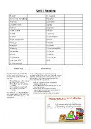 English Worksheet: IELTS READING VOCABULARY UNIT 1-10