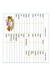 English Worksheet: FOOD AND COOKING VOCABULARY