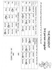 English Worksheet: 3rd person singular spelling chart