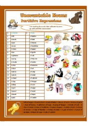 Uncountable Nouns Partitive Expressions
