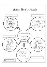 English Worksheet: LIVING THINGS NEEDS