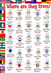 English Worksheet: Where are they from? - poster
