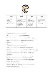 English Worksheet: tell vs. say vs. speak vs. talk