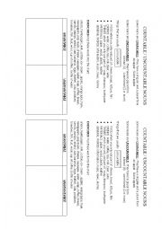 English Worksheet: Countable/uncountable nouns Much/many